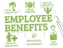 benefits anställd stock illustrationer