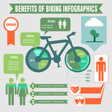 Benefits of Biking Infographics Design Stock Images