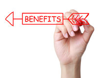 Benefits. Concept isolated on white background royalty free stock photography