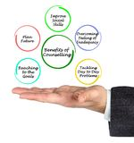 Benefits of Counselling. Man presenting Benefits of Counselling royalty free stock images