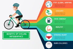 The benefits of cycling, infographics. Royalty Free Stock Image