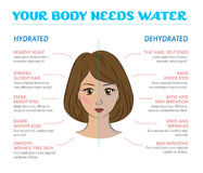 Benefits of drinking water. Stock Photo
