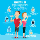 Benefits of Drinking Water Infographic. A vector illustration of benefits of drinking water infographic Stock Photos