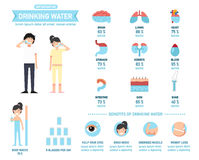 Benefits of drinking water infographics-body water,vector. Illustration Royalty Free Stock Photography