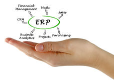 Benefits of ERP. Presenting Diagram of Benefits of ERP royalty free stock photo