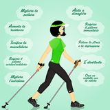 Benefits for nordic walking royalty free illustration