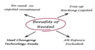 Benefits of Rental Royalty Free Stock Photos