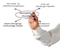Benefits of Rental Stock Photos