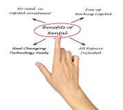 Benefits of Rental Stock Photography