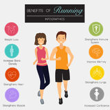 Benefits of running Infographics. Illustration EPS 10 vector Royalty Free Stock Images