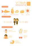 Benefits of Vitamin D info graphic earth tone. Design Royalty Free Stock Photography