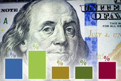 Benjamin Franklin's portrait and financial graph Stock Image