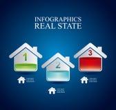 Bens imobiliários de Infographics ilustração royalty free