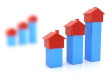 Bens imobiliários, finanças, aluguel ilustração stock