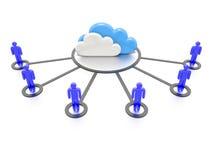 Beräknande begrepp för moln. Arkivfoton