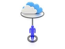 Beräknande begrepp för moln. Arkivbild