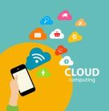 Beräknande begrepp för moln på olikt elektroniskt Fotografering för Bildbyråer