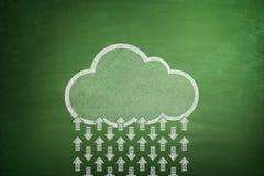 Beräknande begrepp för moln på svart tavla Arkivfoton