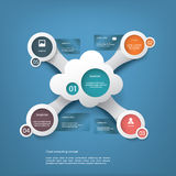 Beräknande begreppsinfographics för moln royaltyfri illustrationer