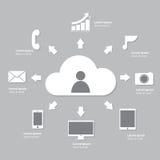 Beräknande infographics för moln Royaltyfria Foton