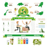 Bereiten Sie Infographic auf, übersteigen Sie fünf Wiederverwertungsländer Stockfotos