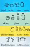 Bereiten Sie Symbole auf (verschiedene Sprachen) Lizenzfreies Stockbild