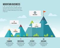 Bergaffär Infographic Arkivfoto