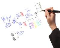 Übergeben Sie das Zeichnen eines Sicherheitsplanes des Brandschotsystems Stockfoto
