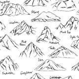 Bergspitzemuster Lizenzfreie Stockbilder