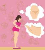 Überladenes Mädchen, das ihr Gewicht auf Skalen überprüft Lizenzfreies Stockfoto