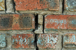 Beschaffenheit der Backsteinmauer Lizenzfreie Stockfotografie