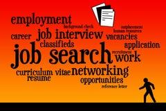 Beschäftigung Lizenzfreies Stockbild