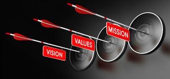 Beskickning-, vision- och värdemeddelanden vektor illustrationer