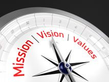 Beskickningvisionvärden | Kompass Royaltyfri Fotografi