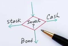 Beslis in Voorraden, Banden, of Contant geld te investeren Stock Afbeeldingen