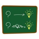 Besluit Conceptueel idee stock illustratie