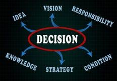 beslut stock illustrationer