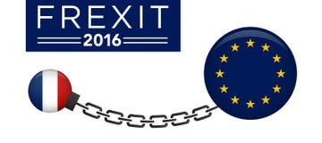 Beslut för FREXIT Frankrike som lämnar EU royaltyfri illustrationer