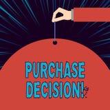 Beslut för köp för textteckenvisning Begreppsmässig fotoprocess, som leder en konsument från att identifiera ett behov, stock illustrationer