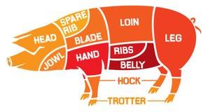 Besnoeiingen van varkensvlees - vleesdiagrammen Royalty-vrije Stock Foto's