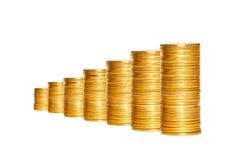 Besparingar ökande kolonner av guld- mynt som isoleras på vit Arkivfoton