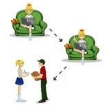 Beställning hemifrån royaltyfri illustrationer