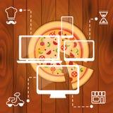 Beställningspizzaonline-begrepp Arkivfoton
