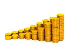 bestående schema för mynt Arkivfoto