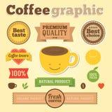 Beståndsdel för grafisk design för information om kaffe Royaltyfri Fotografi