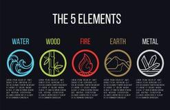5 beståndsdelar av naturcirkellinjen symbolstecken Vatten trä, brand, jord, metall På mörk bakgrund vektor illustrationer