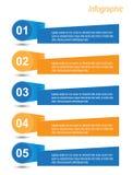 Beståndsdelar för Infographic banerdesign Arkivbild