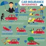 Beståndsdelar för infographics för bilförsäkring stock illustrationer