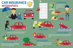 Beståndsdelar för infographics för bilförsäkring royaltyfri illustrationer