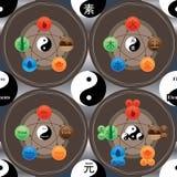 Beståndsdelar för kines fem förbinder den kinesiska engelska sömlösa modellen royaltyfri illustrationer